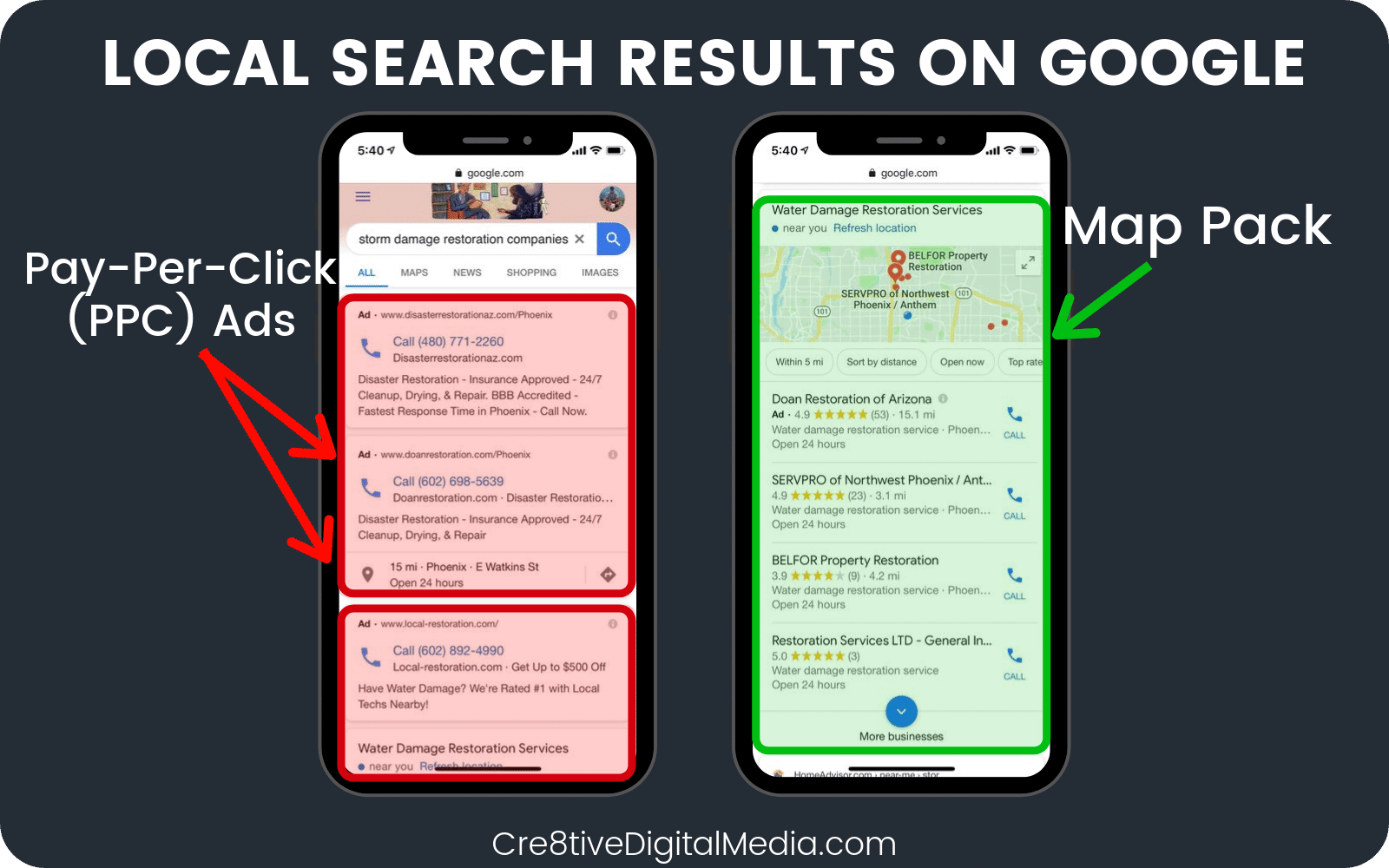 Local Mobile search results on Google