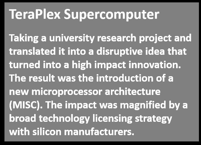 Minimal Instruction Set Computing architecture invented by TeraPlex
