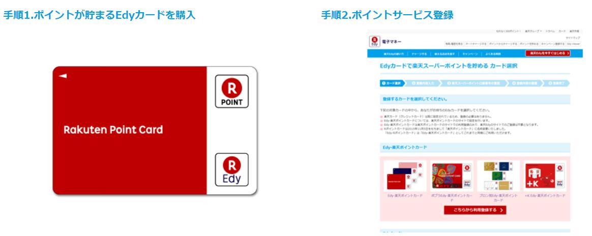 ポイントカード登録方法