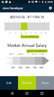 PeopleTicker - Salary & Hourly- screenshot thumbnail
