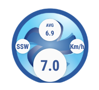 Wind Meter Lab screenshot 15
