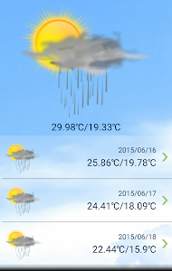 Weather Report Free screenshot 0
