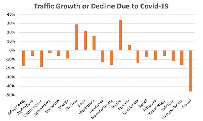 Що означає коронавірус (COVID-19) для маркетологів