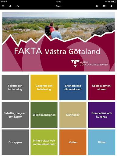 Fakta: Västra Götaland
