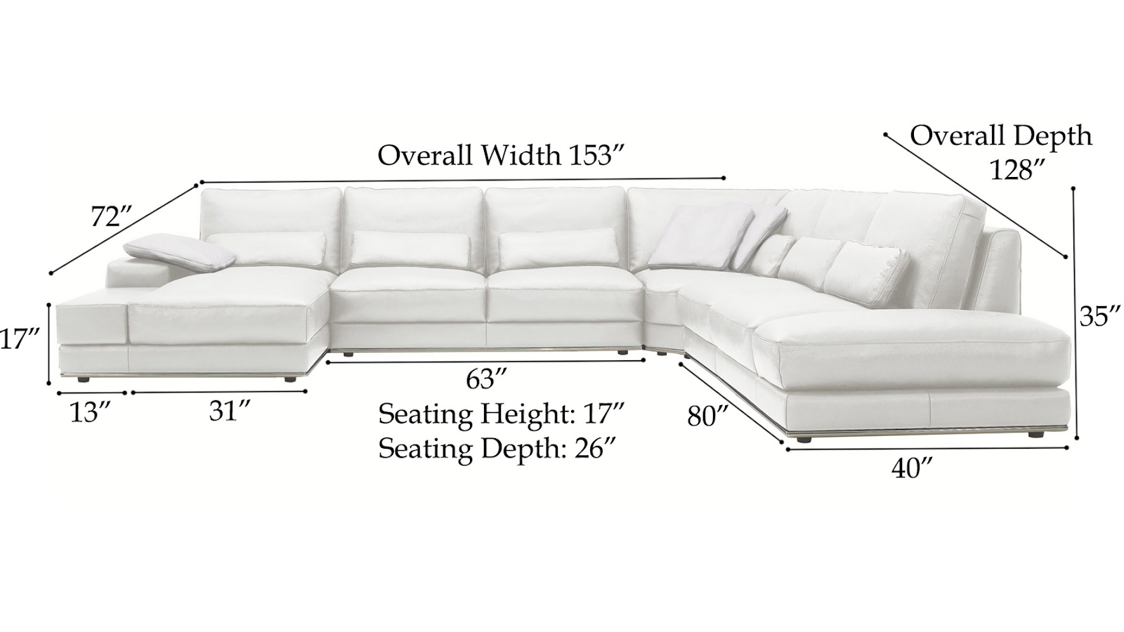 How To Measure A Sectional Sofa The