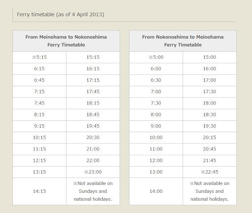 Nokonoshima Ferry Schedule