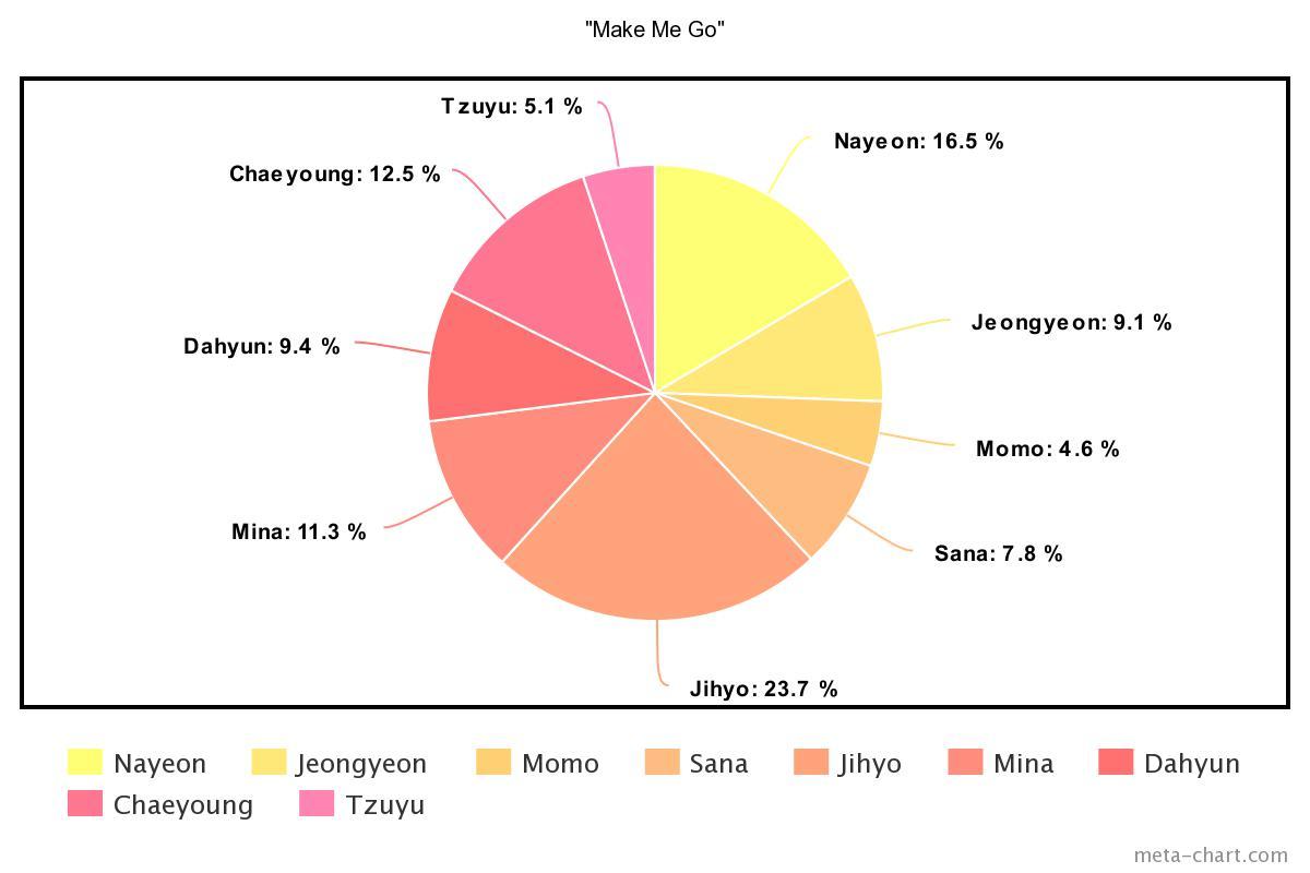 meta-chart - 2021-01-06T150812.662
