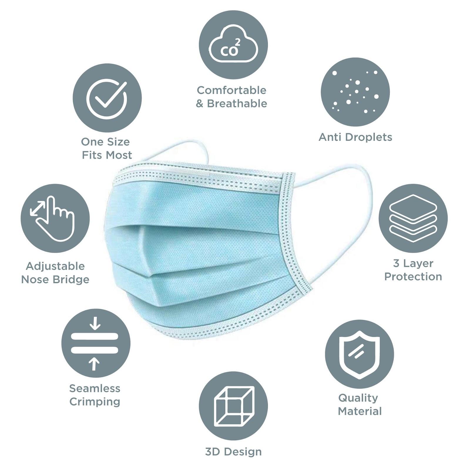 Benefits of Remedi Pure masks