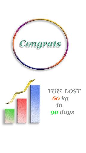 体重減少 - 10キログラム 10日間