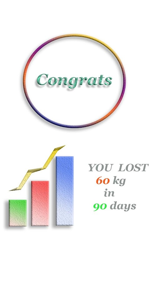 Weight Loss - 10 kg/10 days- screenshot