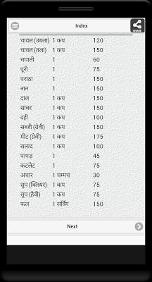 Indian Calorie Chart - screenshot