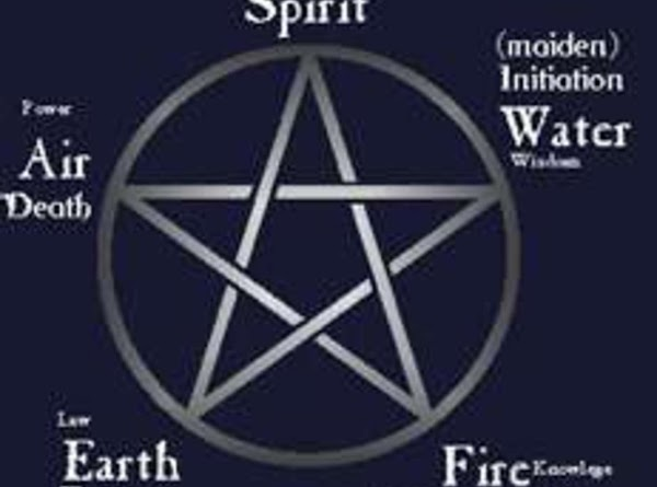 another use including the stages of life with the signs. Spirit (birth), water (wisdon),...