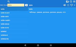 Screenshot of English Ukrainian Dictionary F