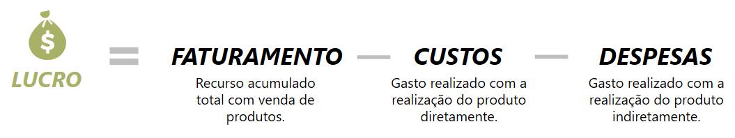 formula do lucro.png