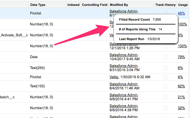 Salesforce Field Analyzer - Admin View