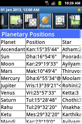 horoscope stars in malayalam