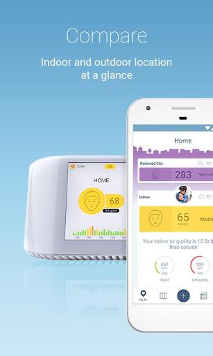 Air Quality | AirVisual screenshot 4