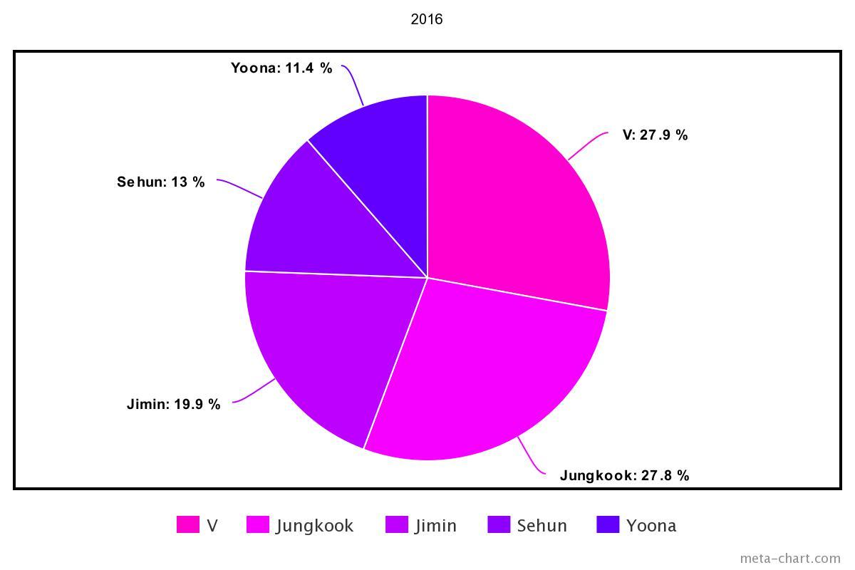 meta-chart - 2021-03-03T213727.978