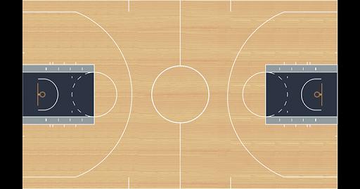 IMS Basketball. Tactic