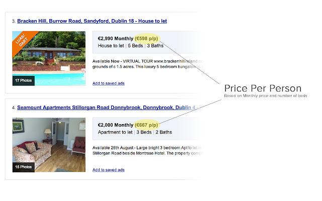 Daft.ie Price per person