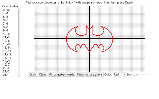create coordinate plane grid worksheets graph points on a coordinate ...