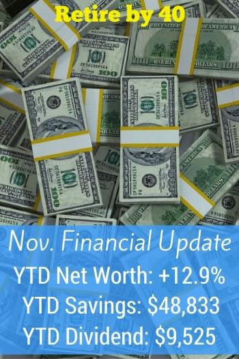 November 2016 Financial Update