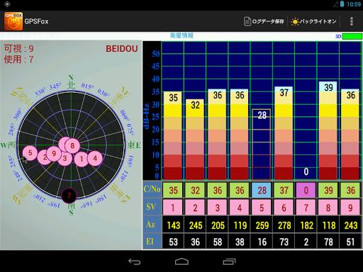 無料工具AppのLOCOSYS GPSFox App|HotApp4Game