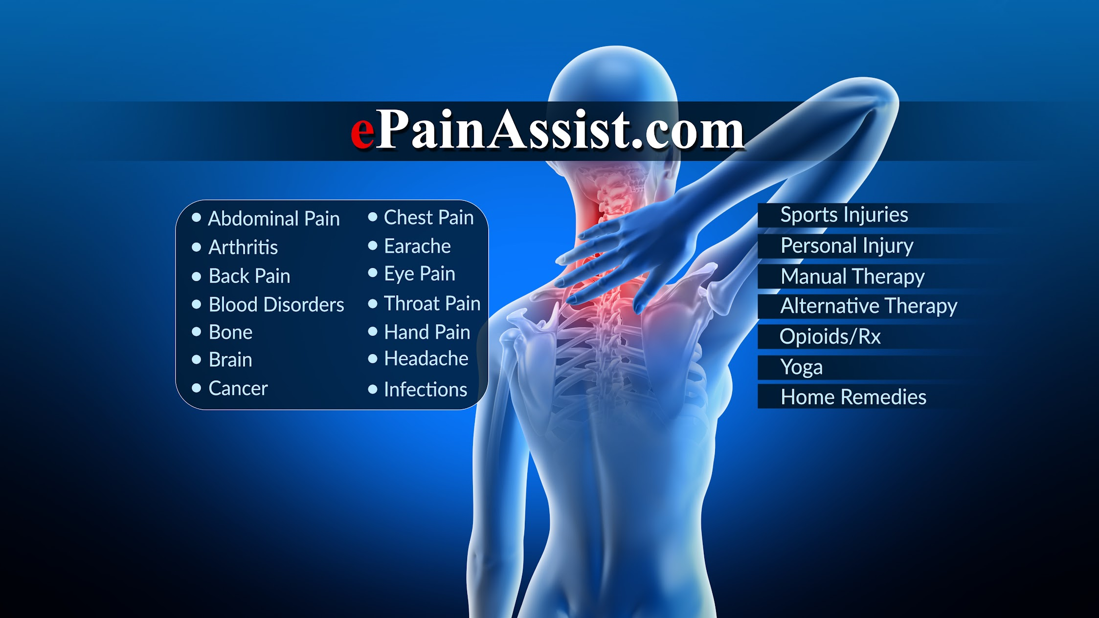Pain Assist Inc