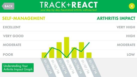 TRACK + REACT Screenshot