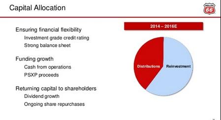 capital allocation.jpg