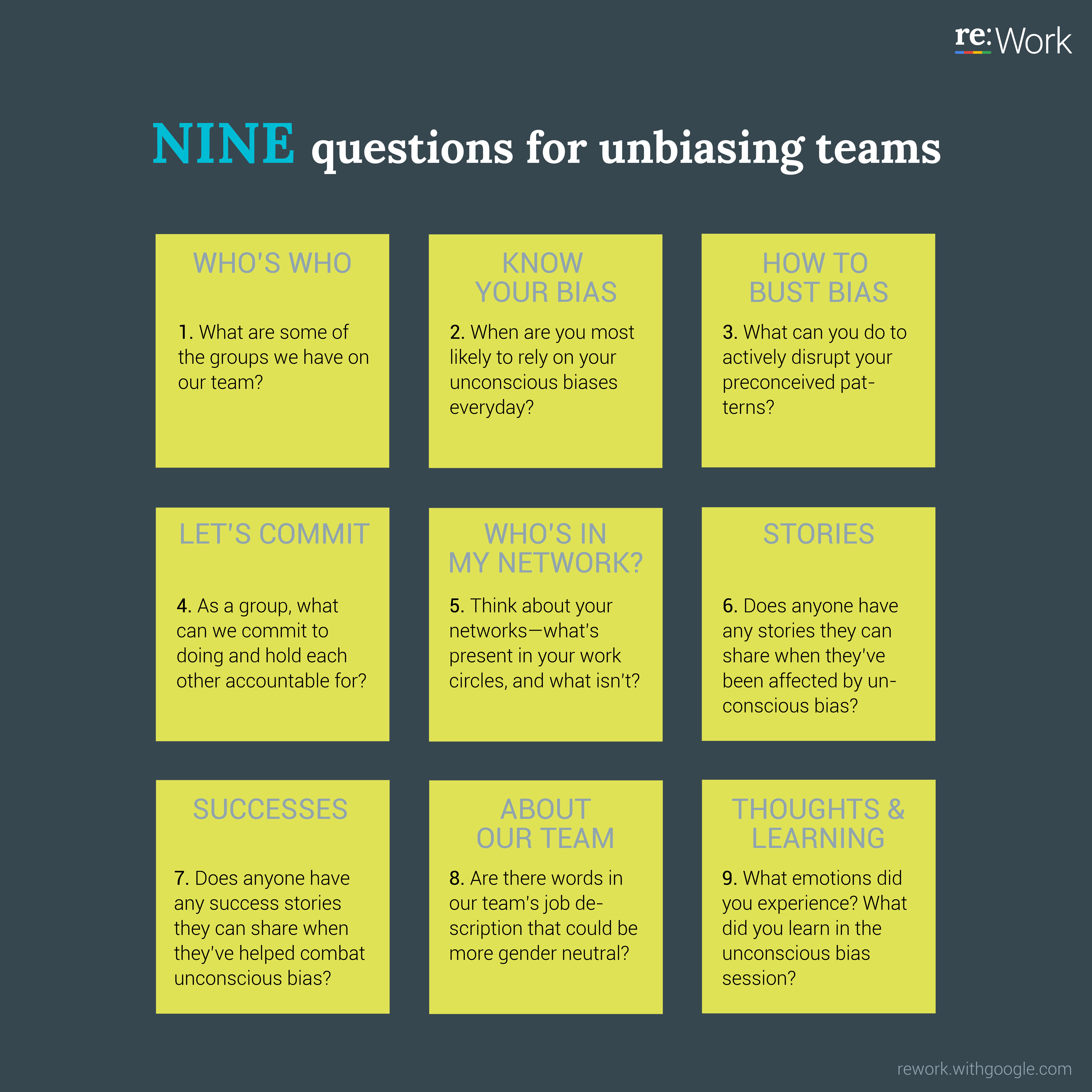 Nine questions for unbiasing teams: 1. Who's who? What are some of the groups we have on our team? 2. Know your bias. When are you most likely to rely on your unconscious biases everyday? 3. How to bust bias. What can you do to actively disrupt your preconceived patterns? 4. Let's commit. As a group what can we commit to doing and hold each other accountable for? 5. Who's in my network? Think about your networks - what's present in your work circles and what isn't? 6. Stories. Does anyone have any stories they can share when they've been affected by unconscious bias? 7. Successes. Does anyone have any success stories they can share when they've helped combat unconscious bias? 8. About our team. Are there words in our team's job descriptions that could be more gender neutral? 9. Thoughts & Learning. What emotions did you experience? What did you learn in the unconscious bias session?