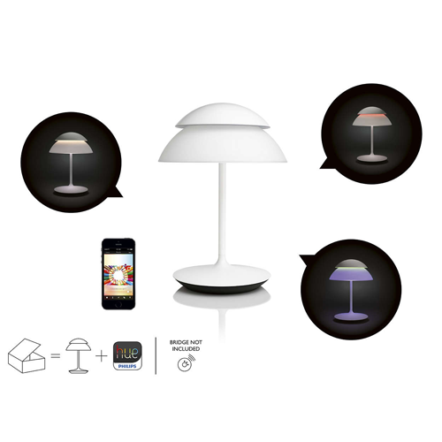 Philips Hue Beyond Table packaging image