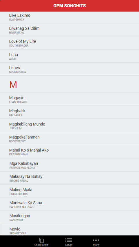 Guitar guitar chords of tadhana : OPM Chords - Android Apps on Google Play