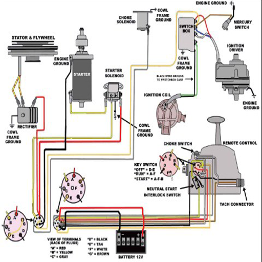 download simple motorcycle wiring diagram free for android - simple motorcycle  wiring diagram apk download - steprimo.com  ste primo