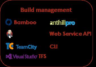 build management