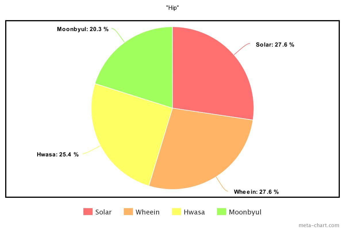 meta-chart - 2021-01-30T172440.472