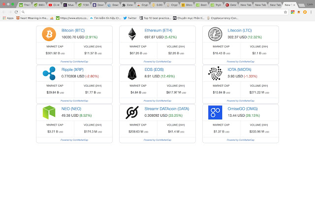 Cryptocurency Realtime