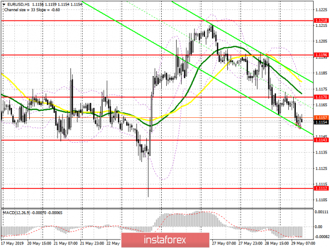 EUR/USD: plan for the US session on May 29. The rise in unemployment in Germany has affected the euro