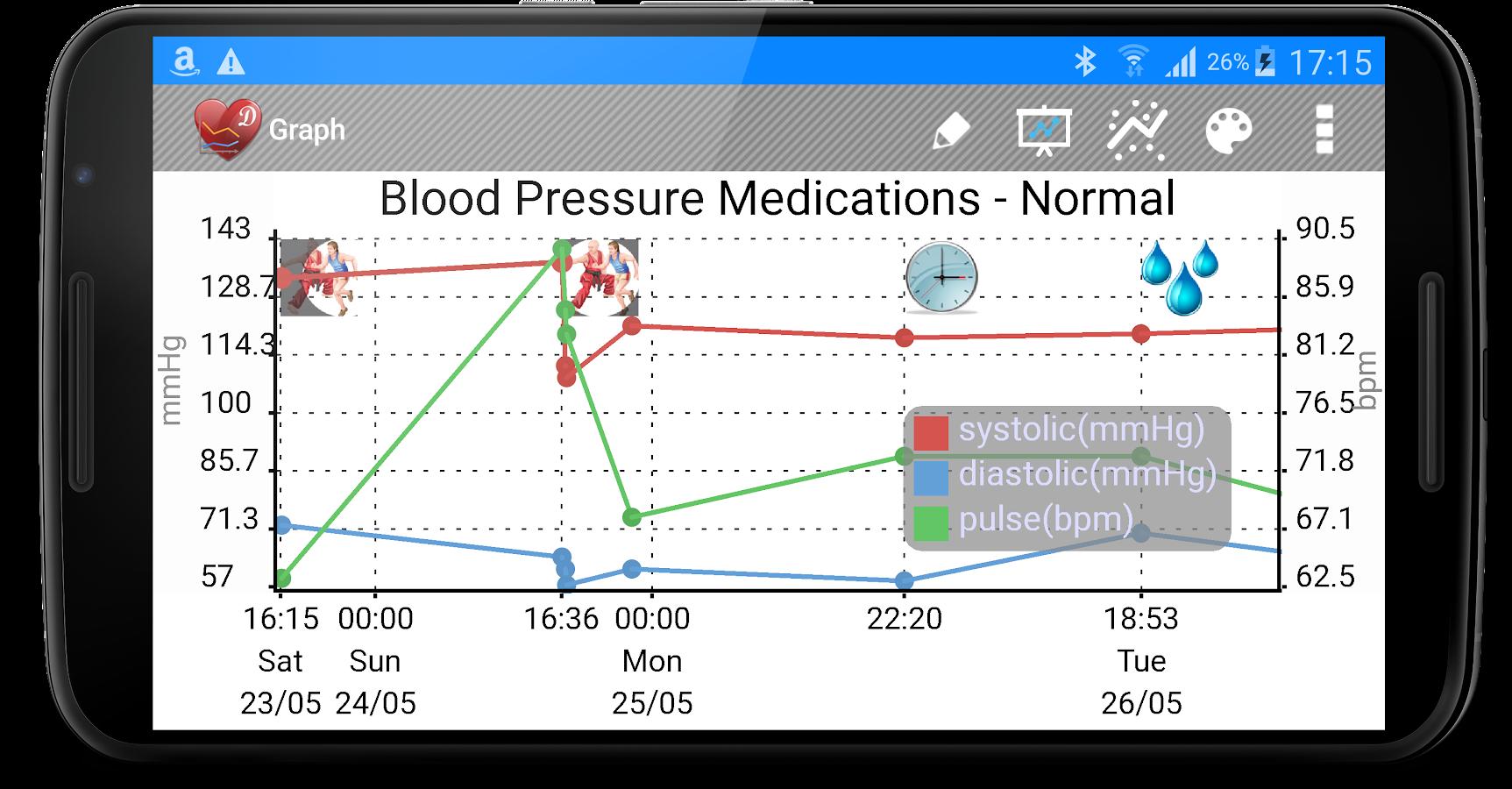 blood pressure tracker