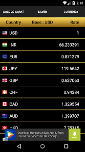 Gold forex rates india