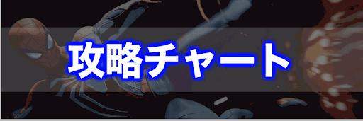 スパイダーマン_攻略チャート