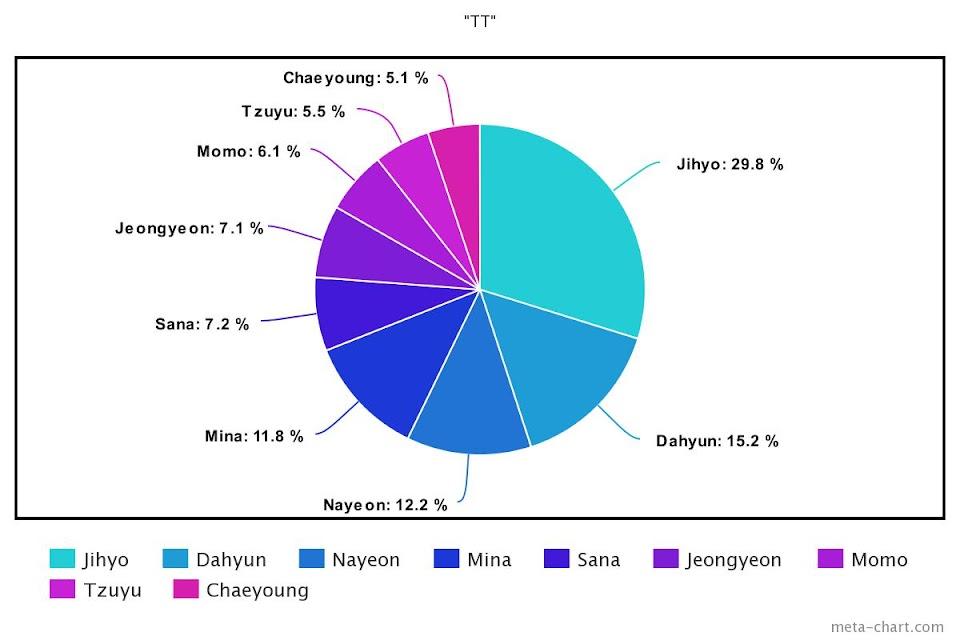 meta-chart - 2020-12-22T231430.324