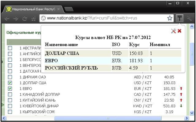 Курсы валют НБ РК