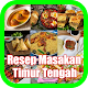 Download Resep Masakan Timur Tengah For PC Windows and Mac