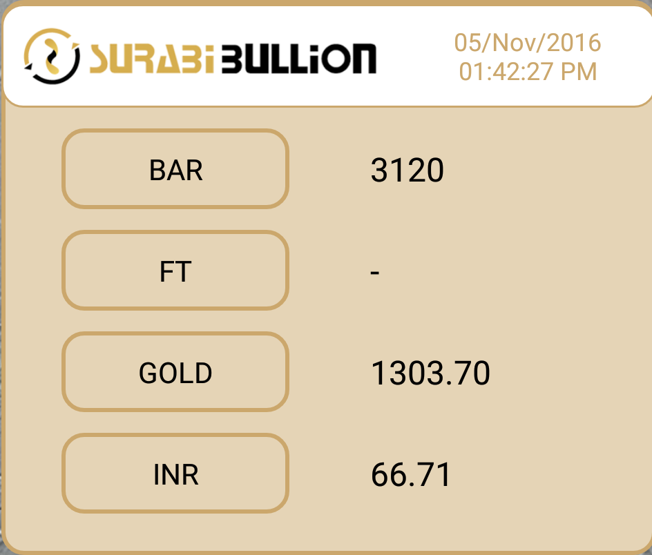 Surabi Bullion- screenshot