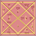 Kundli in hindi icon