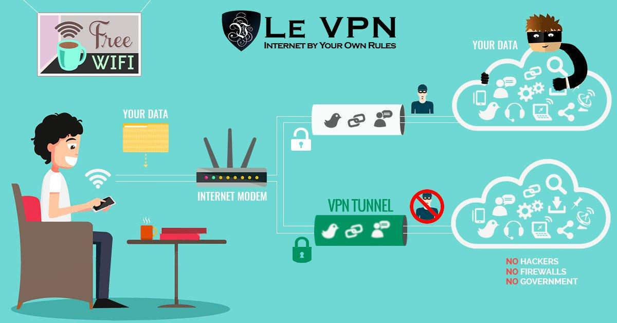Image result for vpn service