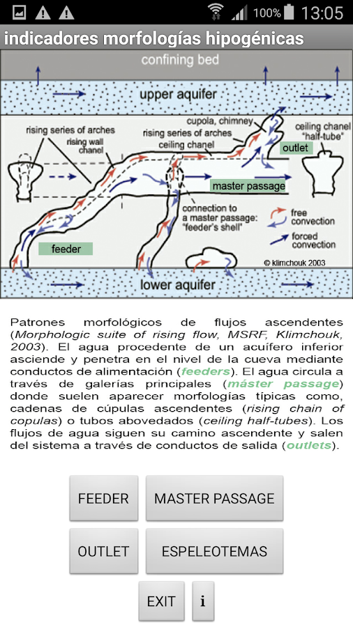 Hypogenic  Morphology  Caves: captura de pantalla