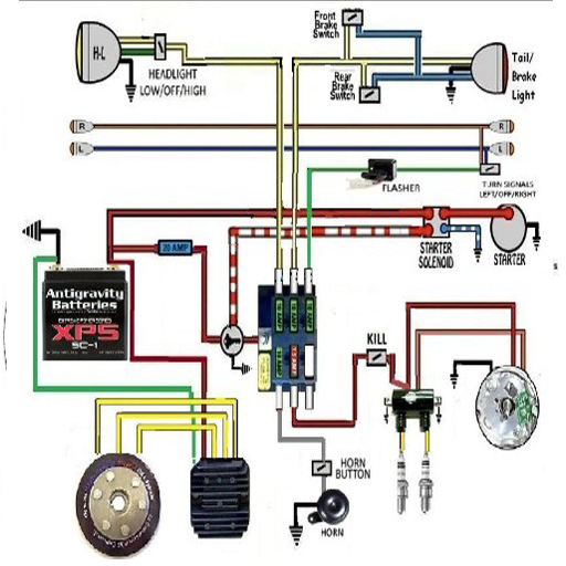 Download Simple Motorcycle Wiring Diagram Free for Android - Simple Motorcycle  Wiring Diagram APK Download - STEPrimo.comSTE Primo