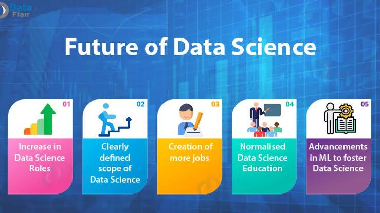 Scope of Data Science